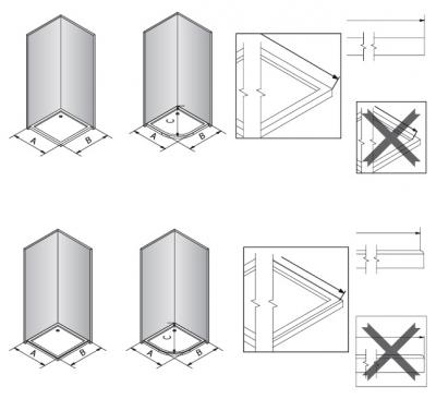 Comment mesurer et choisir une paroi de douche - Paroi de douche sur mesure castorama ...